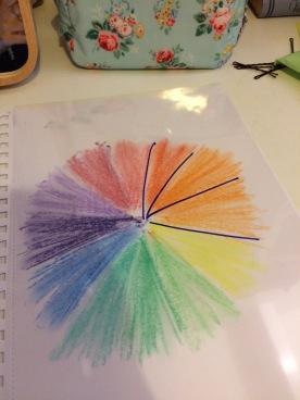 Analagous Colours